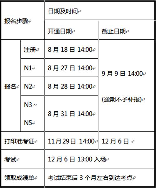 日语能力考试时间-苏州日语-苏州日语培训