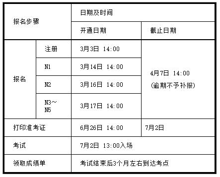 日语等级考试报名时间表-日语n2报名-苏州日语