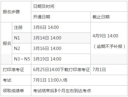 日语能力考试报名时间-东经日语