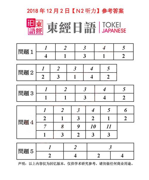 2018年12月日语N2听力答案-2018年12月日语能力考试答案