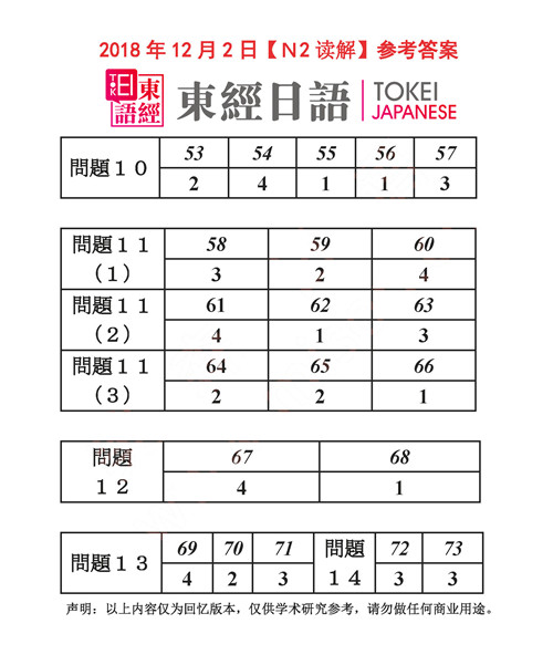 2018年12月日语N2读解答案-2018年12月日语能力考试答案