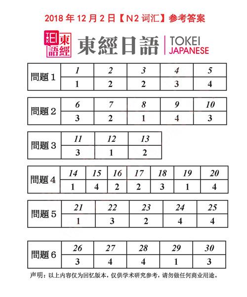 2018年12月日语N2词汇答案-2018年12月日语能力考试答案