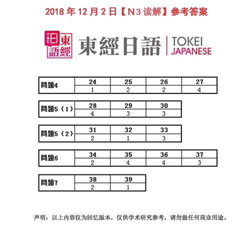 2018年12月日语N3读解答案-日语三级