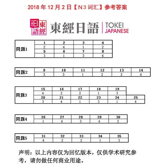 2018年12月日语N3词汇答案-日语三级