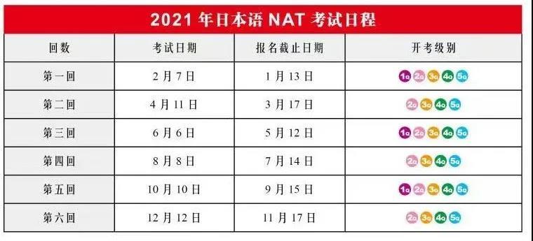 速报!2021年日语NAT-TEST考试时间公布!