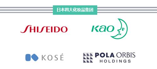 日本四大化妆品牌-日本药妆