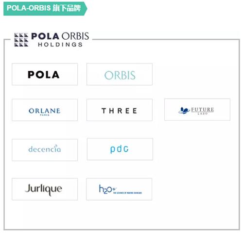 日本pola-orbis旗下品牌