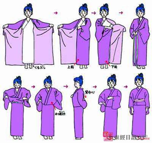 浴衣穿法-日本文化-苏州日语