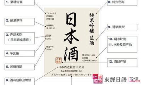 日本酒文化-日本酒介绍