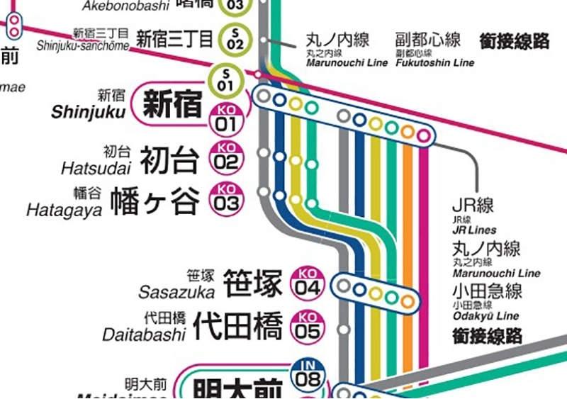 日本电车中的「急行」和「快速」,哪一种更快?