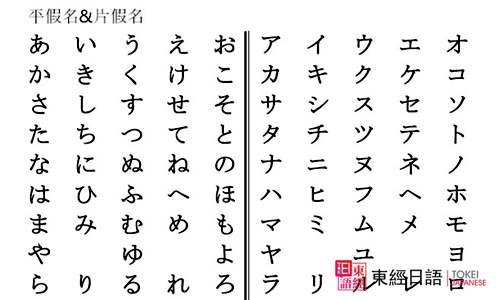 平假名和片假名的区别-苏州日语-日语五十音图表