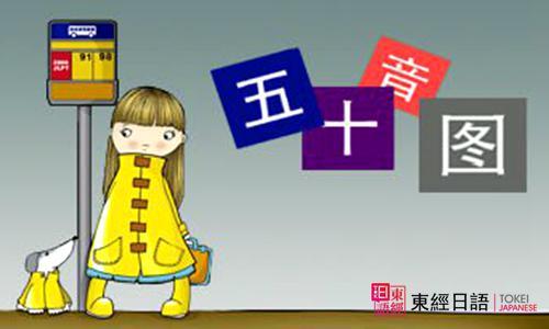 日语五十音图表-日语培训学校-日语五十音图