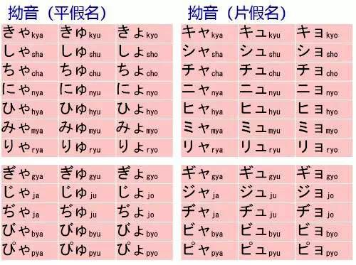 日语五十音图之拗音-日语五十音-日语五十音图表