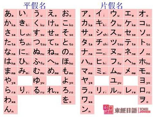 50音图-50音图平假名片假名-日语学习班