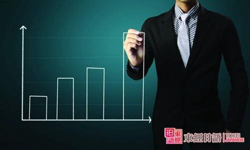 日语就业前景-商务日语就业前景-日语学习班