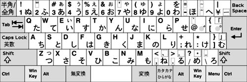 日语输入法-常见日语输入法-微软日语输入法