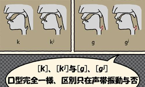 日语发音-日语鼻浊音-日语五十音图发音