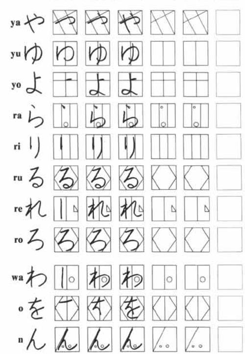日语五十音图书写-日语培训班