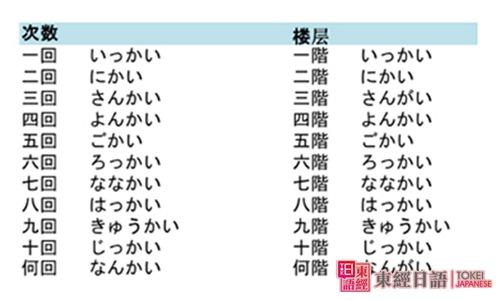 日语量词-东经日语-苏州日语培训班