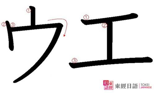 日语五十音图写法