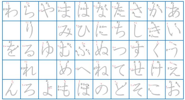 日语五十音图-日语50音图-苏州日语