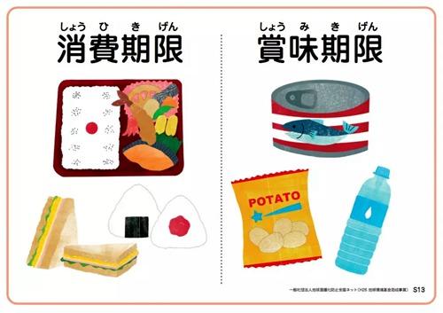 """日本商品上""""消费期限""""与""""赏味期限""""有何不同"""