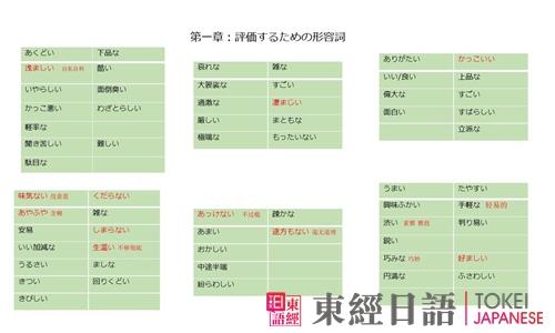 日语形容词变形-日语教程
