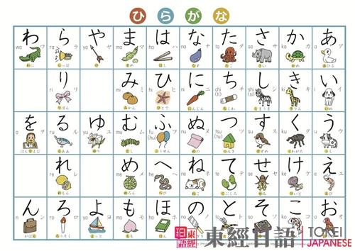 日语初级入门学习