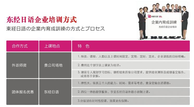 苏州东经日语企业培训方式