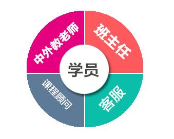 苏州日语培训