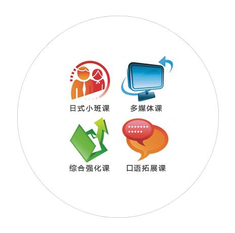 苏州新区日语培训